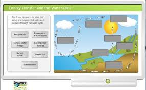 water cycle essay weather and water cycle test proprofs quiz