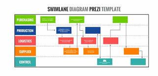 Swimlane Diagram Presentation Template Sharetemplates