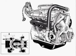 original diagram of the bmw turbo engine iedei the bmw 2002 turbo was the first production car out of europe a turbocharged engine it caused quite a fury in when it was launched