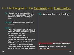 an exploration of archetypes e q what impact do archetypes have  3 archetypes