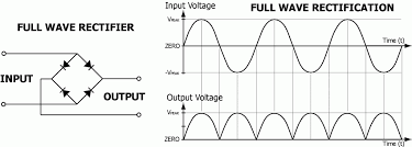 christmas light wiring diagram 5 wire images diagram furthermore extension cord wiring diagram additionally 4 wire