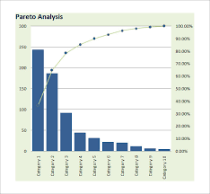 Microsoft Word Charts And Graphs Templates 40 Excel Chart Templates Free Premium Templates