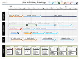 product timeline template new product development npd templates and tools