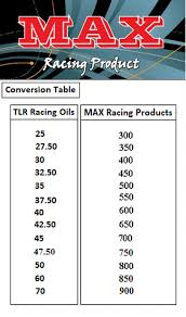 Rc Shock Oil Comparison Chart Max Racing Products Max Racing Products
