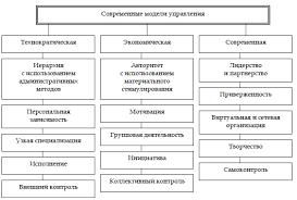 Загрузить Особенности менеджмента в японии курсовая Особенности менеджмента в японии курсовая в деталях