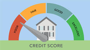 Test Your Credit Score Knowledge