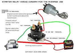 locating starter motor wiring