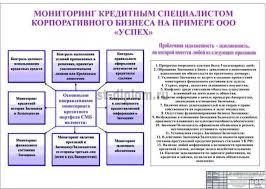 Банковский мониторинг кредитования Сущность и роль банковского  Кредитный мониторинг реферат
