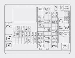 hyundai sonata 2014 fuse box diagram auto genius engine compartment fuse panel