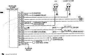 whelen led light bar wiring diagram wiring diagram for you • whelen led lightbar wiring diagram u2022 led lights decor whelen edge 9000 wiring diagram whelen edge led light bar wiring diagram