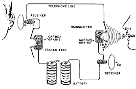 simple intercom from a pair of old corded phones 8 steps how the intercom circuit works