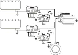 emg wiring diagram emg image wiring diagram single emg pickup wiring diagram single image about wiring on emg 89 wiring diagram