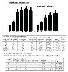 Acetylene Tank Sizes Fenero Co