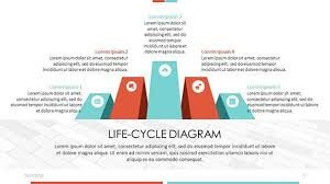 Life Cycle Chart Template Life Cycle Diagram Free Powerpoint Template