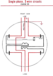 single phase meter wiring diagram single image wiring diagrams on single phase meter wiring diagram
