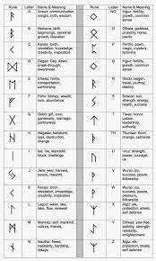 Rune Meanings Chart Handmade Jewelry By Jennifer Garrison