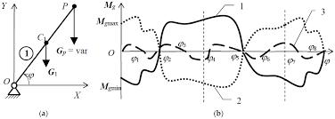 Turabian Citation Examples Wiring Diagram Database