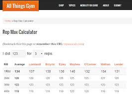 Predicted 1rm Chart Rep Max Calculator All Things Gym