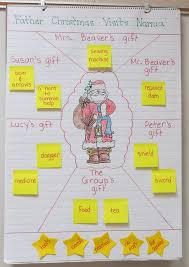 best the lion the witch and the wardrobe ks images on the lion the witch and the wardrobe activities