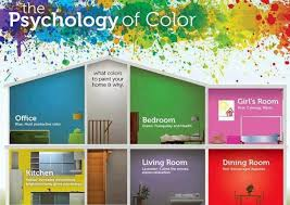 The meaning of the colors and their use as wall color in different rooms