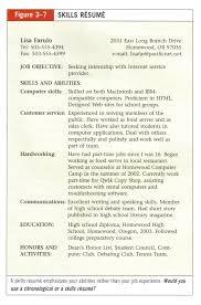 Resume Special Skills Special Job Skills Enderrealtyparkco 17