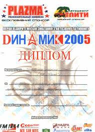 index of zip архив дипломы Динамик диплом