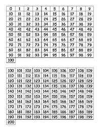 Printable Hundreds Charts 0 1000 Hundreds Chart Chart