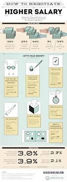salary negotiation tips infographics mania salary negotiation tips infographic