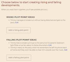 Simple Story Outline Template How To Create Tension In A Story 8 Simple Steps Now Novel
