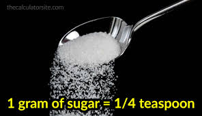 Conversion Chart Milligrams To Teaspoons How Many Grams Of Sugar Are In A Teaspoon