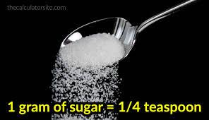 1 gram of sugar equals 1 4 teaspoon