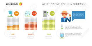 Three Columns Alternative Energy Sources Bar Chart