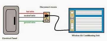 electrical wiring diagrams for air conditioning systems part two fig 3 window air conditioning unit power circuit