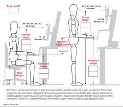 ergonomic desk setup tip of the week try an ergonomic workstation great standing desk ergonomics diagram