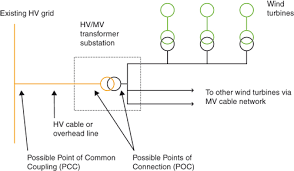 electrical drawing of substation the wiring diagram electrical system electrical drawing