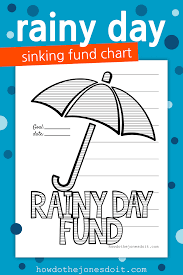 Rainy Day Chart Rainy Day Sinking Fund Chart Sinking Funds Printable