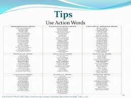 Resume Action Words Tips Use Action Words 100List 49