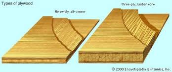 plywood types for furniture. Plywood Types For Furniture G