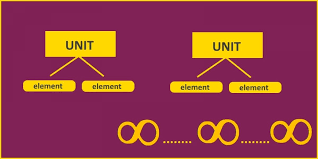 Duality Of Patterning Stunning Duality And Productivity In Language