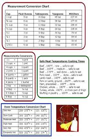 Liquid Measurement Conversion Chart Cc To Ml Conversion Chart Liquid Table Cooking Measurements