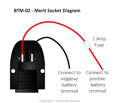 merit plug wiring diagram change your idea wiring diagram top merit plug wiring diagram baintech merit socket surface mount smb3 rh smb3 info 3 prong 220 wiring diagram 3 prong plug wiring diagram