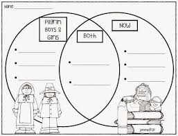 mrs  brinkman    s blog  thanksgiving   then and nowover the years i have found children sometimes have a difficult time writing legibly on a venn diagram worksheet  i    m experimenting   this new format and