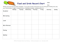 Eating Journal Template Free Food Calorie Counter Margines Info