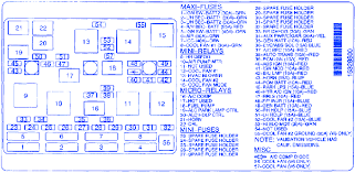 chevy bu fuse box block circuit breaker diagram acirc carfusebox chevy bu 2000 fuse box block circuit breaker diagram