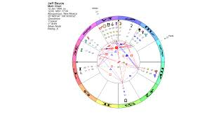 Lunations By Kirsti Melto Birth Chart For Jeff Bezos
