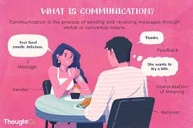 Define Communication Design What Is Communication And How To Use It Effectively