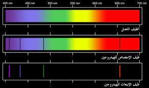 خطوط معتمة تتخلل طيف ضوء الشمس تسمى خطوط – ملون