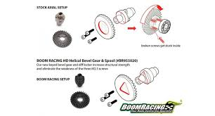 Axial Scx10 Gearing Chart Innovation Axial Scx10 Ii Keyed Helical Bevel Gear Spool