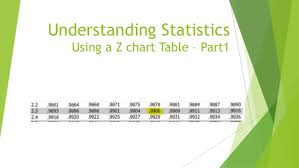 Z Table Chart Understanding Statistics 2 4 Using A Z Chart Table