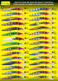 Lures And Lure Retriever World Best Lure Retriever From